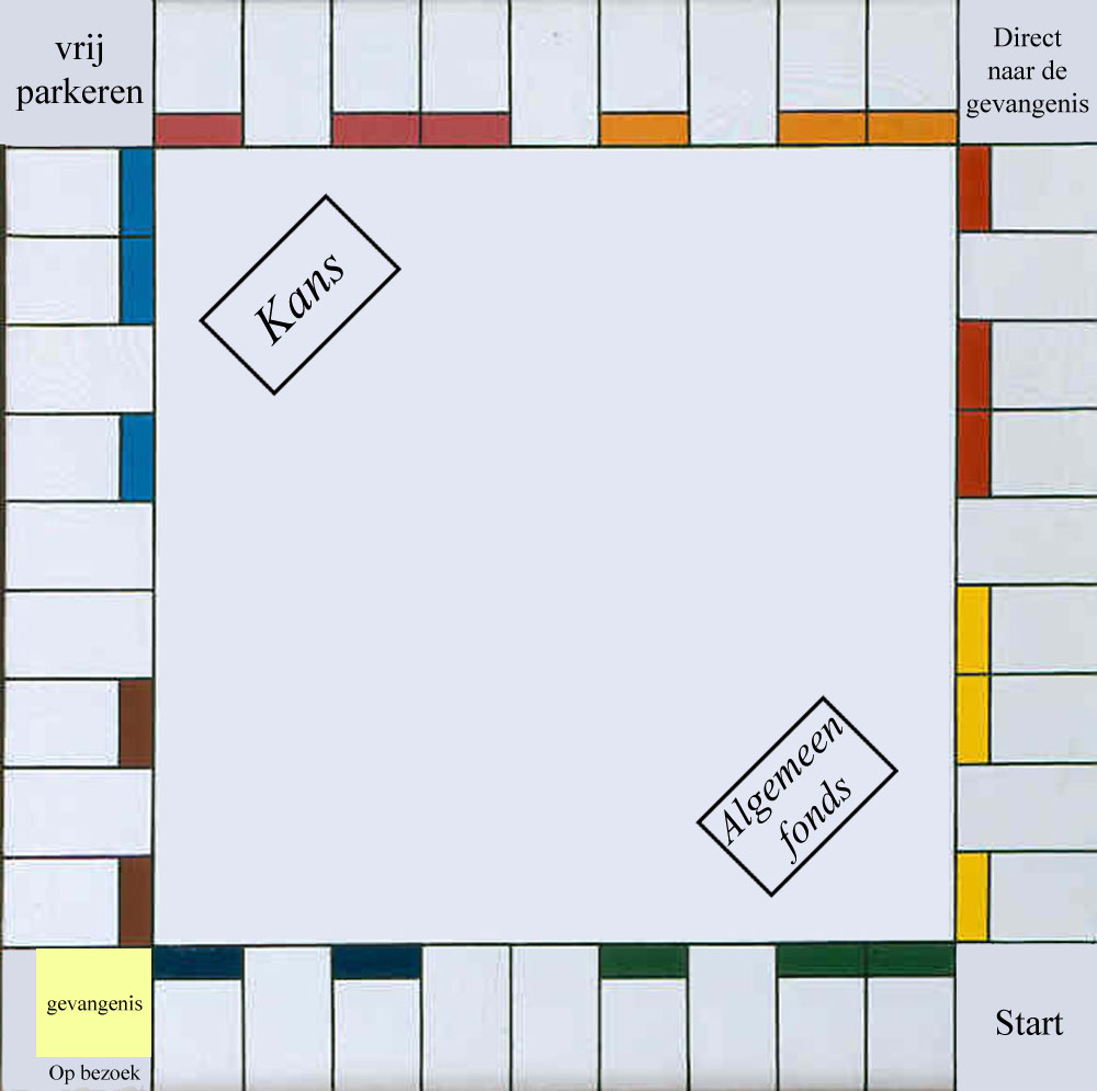 Top www.WebQuests.nl: ontwerp je eigen monopolyspel #ML89